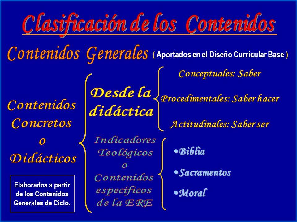 ( Aportados en el Diseño Curricular Base ) Elaborados a partir de los Contenidos Generales de Ciclo. BibliaBiblia SacramentosSacramentos MoralMoral