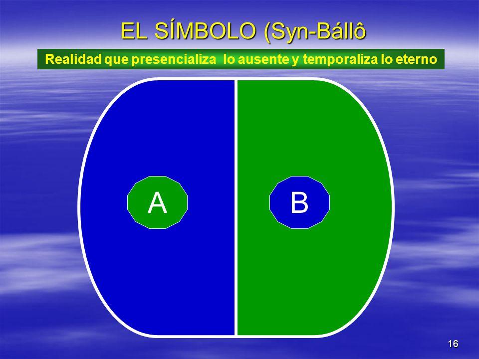 16 EL SÍMBOLO (Syn-Bállô Realidad que presencializa lo ausente y temporaliza lo eterno AB