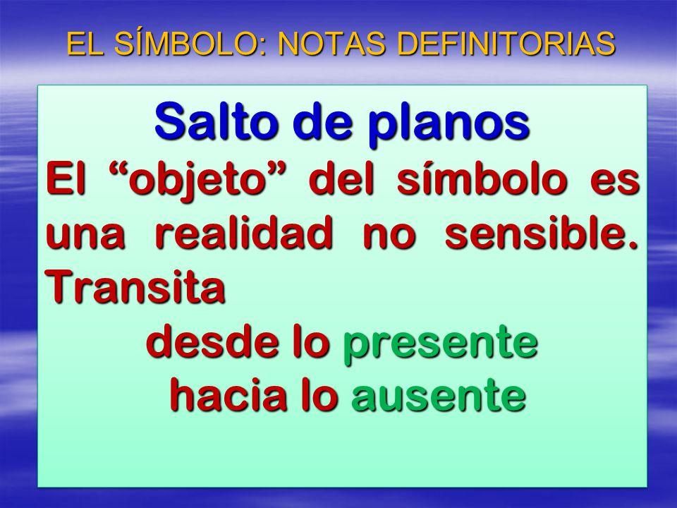 Salto de planos El objeto del símbolo es una realidad no sensible. Transita desde lo presente hacia lo ausente hacia lo ausente Salto de planos El obj