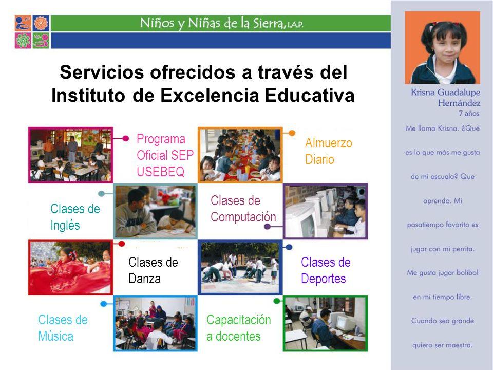 Selección de Beneficiarios Detección mediante concursos y recomendación de educadoras.