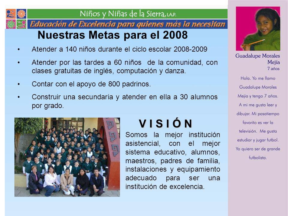 Nuestras Metas para el 2008 Atender a 140 niños durante el ciclo escolar 2008-2009 Atender por las tardes a 60 niños de la comunidad, con clases gratuitas de inglés, computación y danza.