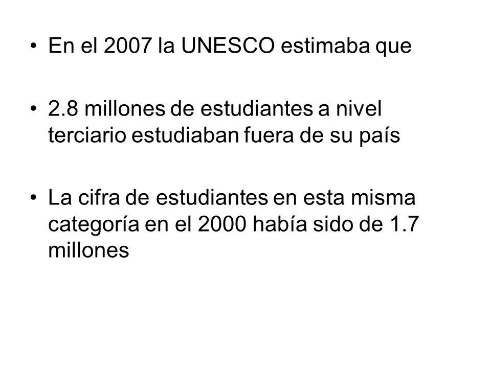 En el 2007 la UNESCO estimaba que 2.8 millones de estudiantes a nivel terciario estudiaban fuera de su país La cifra de estudiantes en esta misma categoría en el 2000 había sido de 1.7 millones