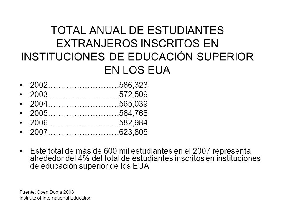 TOTAL ANUAL DE ESTUDIANTES EXTRANJEROS INSCRITOS EN INSTITUCIONES DE EDUCACIÓN SUPERIOR EN LOS EUA 2002………………………586,323 2003………………………572,509 2004………………………565,039 2005………………………564,766 2006………………………582,984 2007………………………623,805 Este total de más de 600 mil estudiantes en el 2007 representa alrededor del 4% del total de estudiantes inscritos en instituciones de educación superior de los EUA Fuente: Open Doors 2008 Institute of International Education