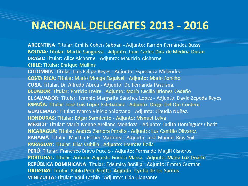 Ibero Latin American Congress of Dermatology Río de Janeiro 2014 – Buenos Aires 2016