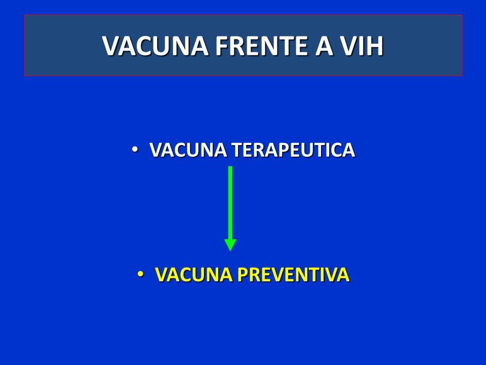 VACUNA FRENTE A VIH VACUNA TERAPEUTICA VACUNA TERAPEUTICA VACUNA PREVENTIVA VACUNA PREVENTIVA