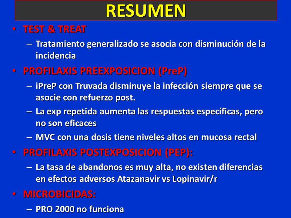 RESUMEN TEST & TREAT TEST & TREAT – Tratamiento generalizado se asocia con disminución de la incidencia PROFILAXIS PREEXPOSICION (PreP) PROFILAXIS PREEXPOSICION (PreP) – iPreP con Truvada disminuye la infección siempre que se asocie con refuerzo post.