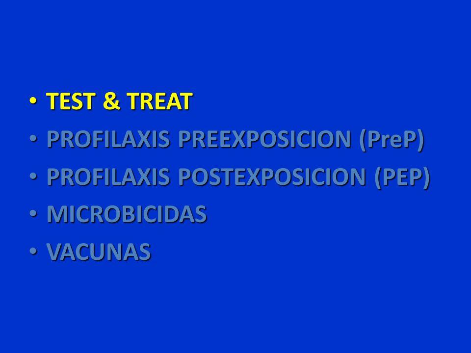 TEST & TREAT TEST & TREAT PROFILAXIS PREEXPOSICION (PreP) PROFILAXIS PREEXPOSICION (PreP) PROFILAXIS POSTEXPOSICION (PEP) PROFILAXIS POSTEXPOSICION (PEP) MICROBICIDAS MICROBICIDAS VACUNAS VACUNAS