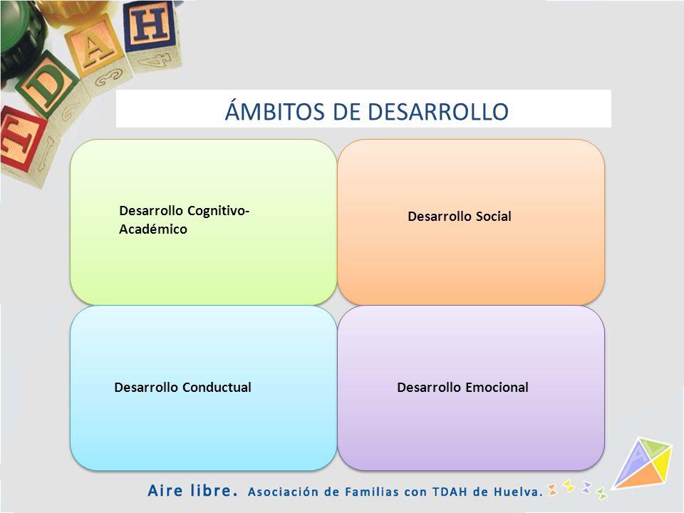 Desarrollo Cognitivo- Académico Desarrollo ConductualDesarrollo Emocional Desarrollo Social ÁMBITOS DE DESARROLLO