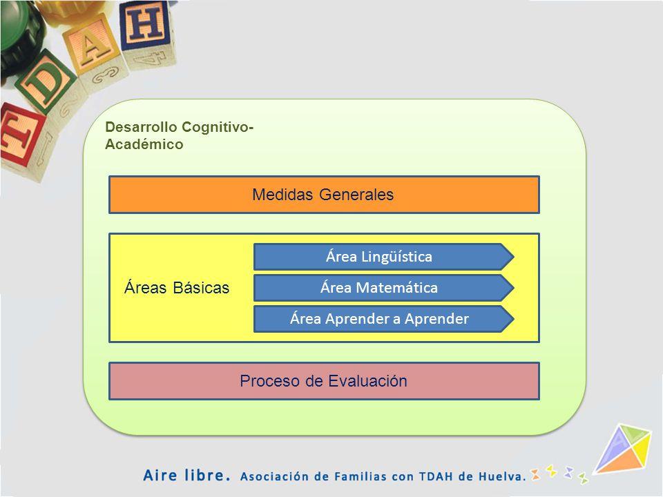 Desarrollo Cognitivo- Académico Medidas Generales Áreas Básicas Área Lingüística Área Matemática Área Aprender a Aprender Proceso de Evaluación