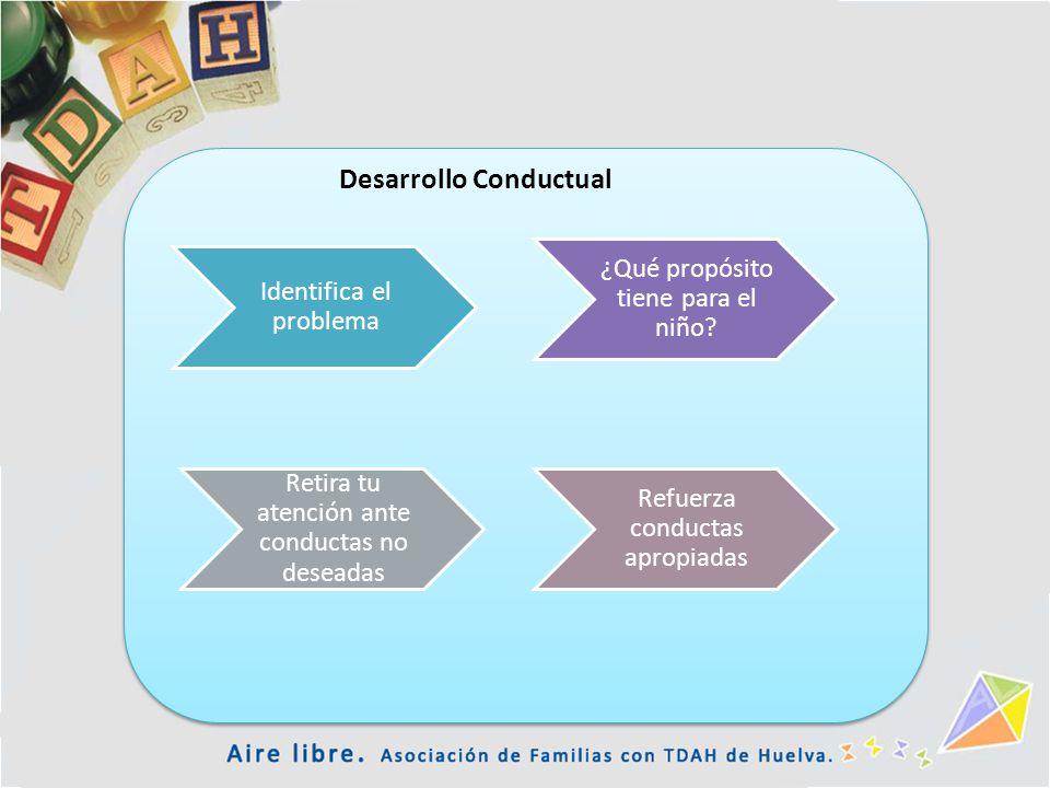 Desarrollo Conductual Identifica el problema ¿Qué propósito tiene para el niño? Refuerza conductas apropiadas Retira tu atención ante conductas no des
