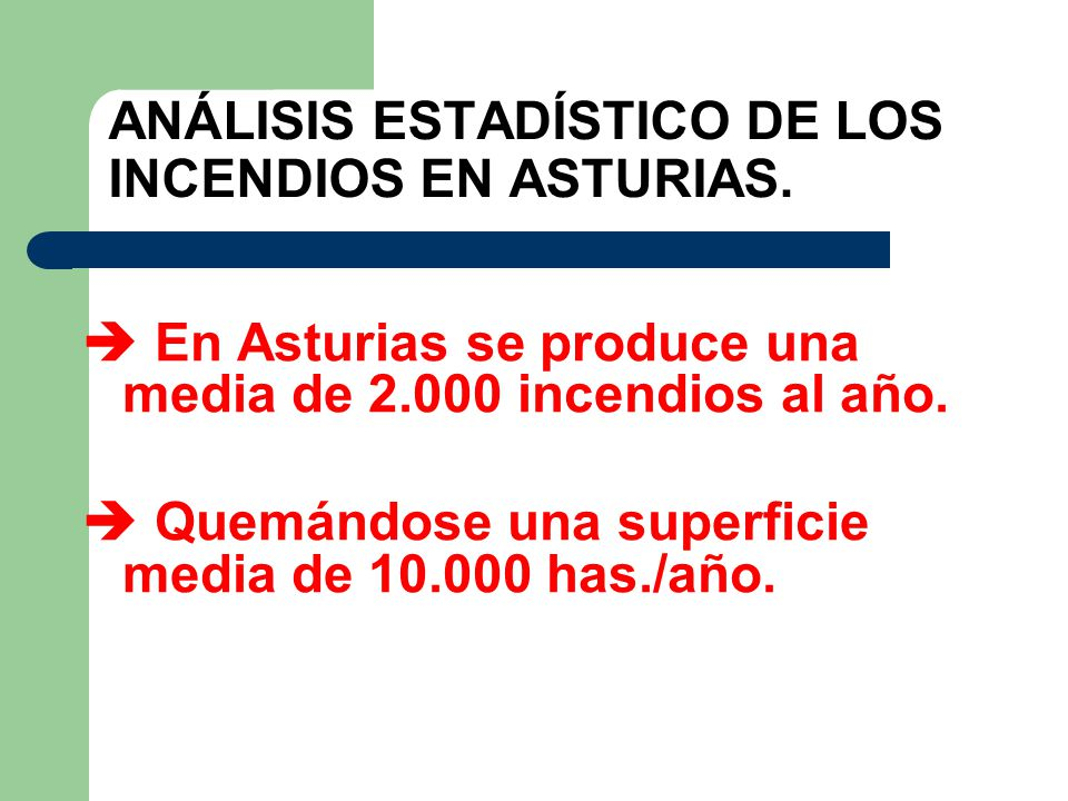 Número de incendios en algunas CCAA por cada 10.000 has. de superficie forestal. Asturias y Galicia encabezan destacadas el ranking. Galicia35 Asturia