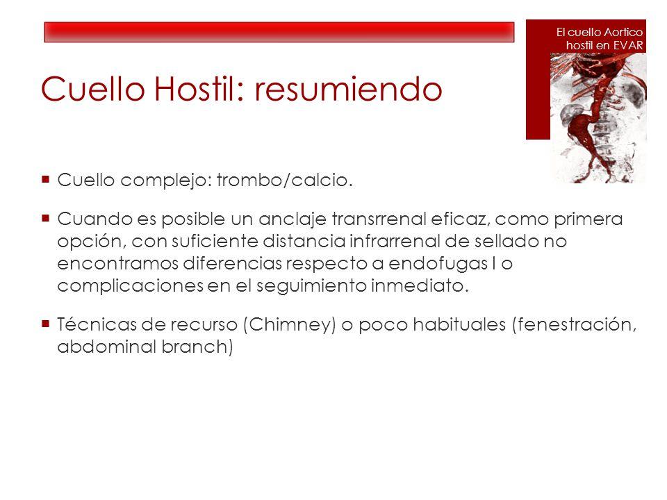 Cuello Hostil: resumiendo Cuello complejo: trombo/calcio.