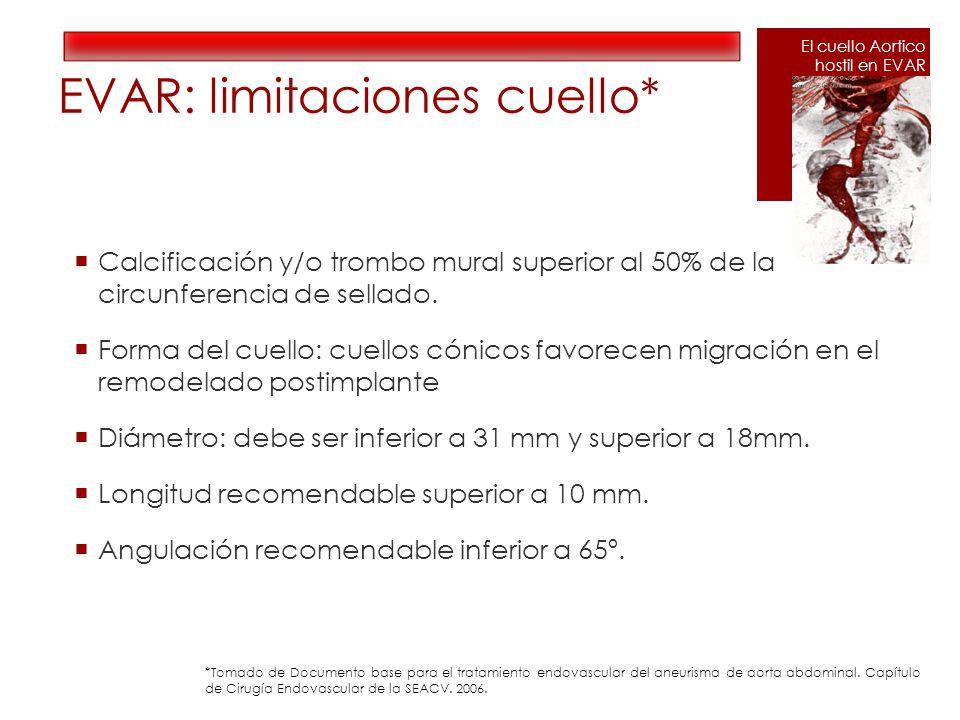 EVAR: limitaciones cuello* Calcificación y/o trombo mural superior al 50% de la circunferencia de sellado. Forma del cuello: cuellos cónicos favorecen