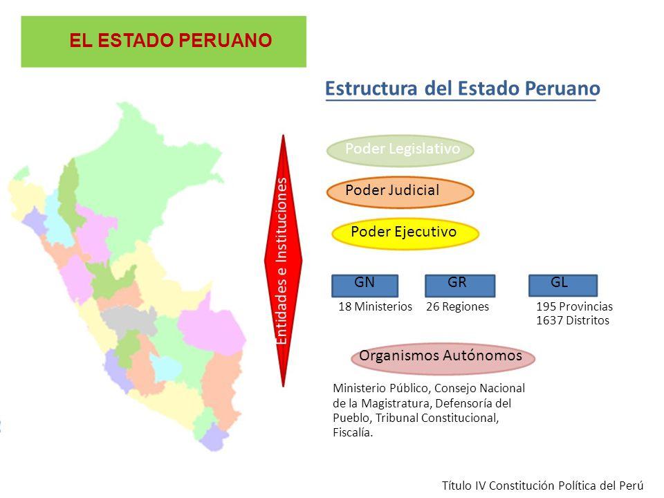Estructura del Estado Peruano Poder Legislativo Poder Judicial Poder Ejecutivo GNGRGL 18 Ministerios26 Regiones195 Provincias 1637 Distritos Organismo