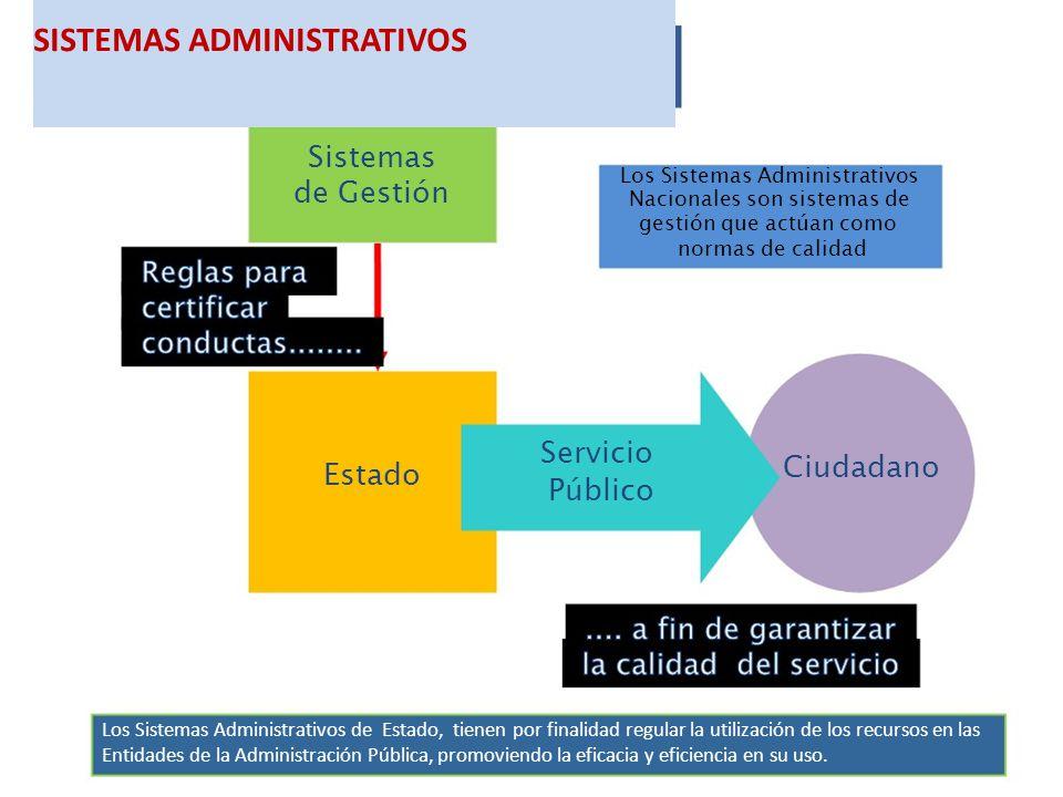 SISTEMAS ADMINISTRATIVOS Sistemas de Gestión Estado Los Sistemas Administrativos Nacionales son sistemas de gestión que actúan como normas de calidad