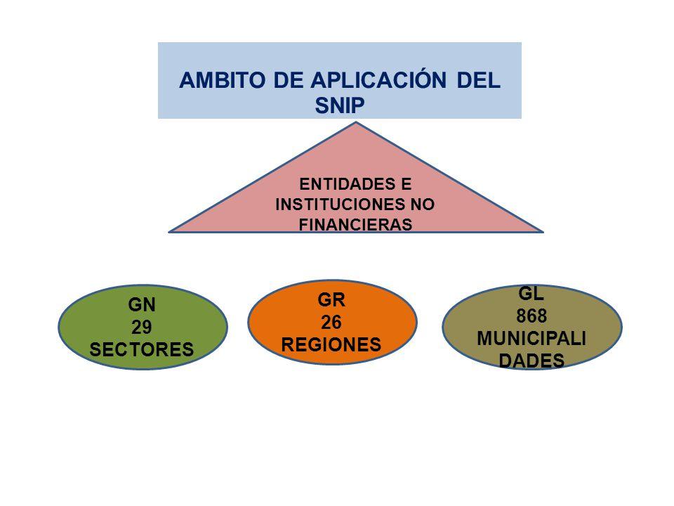 AMBITO DE APLICACIÓN DEL SNIP ENTIDADES E INSTITUCIONES NO FINANCIERAS GN 29 SECTORES GR 26 REGIONES GL 868 MUNICIPALI DADES