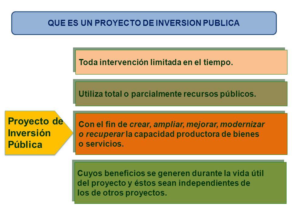 Proyecto de Inversión Pública Proyecto de Inversión Pública Con el fin de crear, ampliar, mejorar, modernizar o recuperar la capacidad productora de b