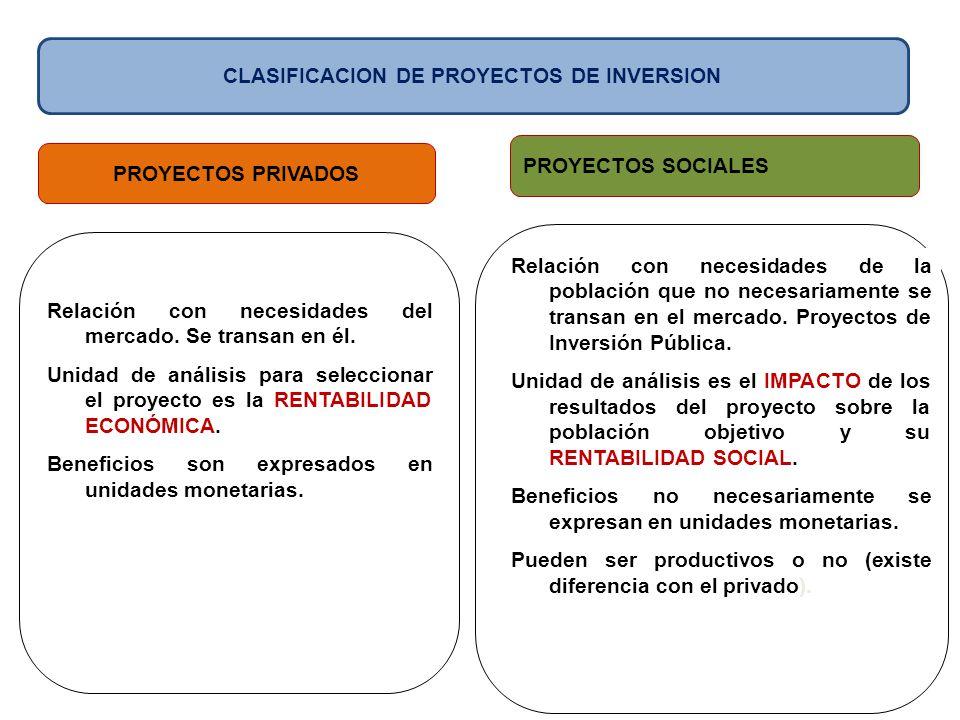 PROYECTOS PRIVADOS PROYECTOS SOCIALES Relación con necesidades del mercado. Se transan en él. Unidad de análisis para seleccionar el proyecto es la RE