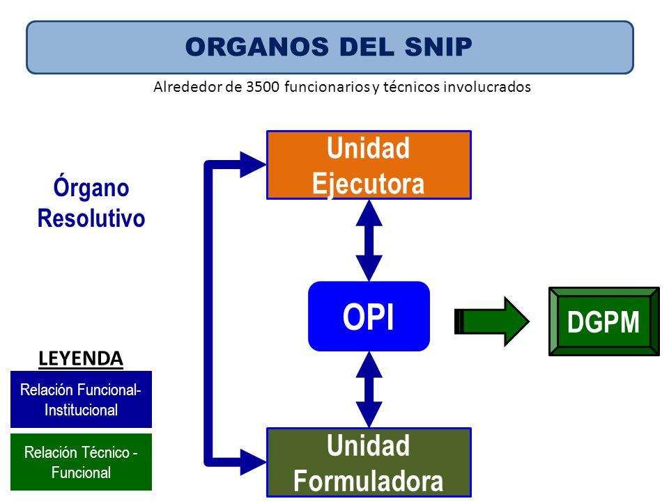 Unidad Formuladora Unidad Ejecutora OPI DGPM Órgano Resolutivo Relación Funcional- Institucional Relación Técnico - Funcional LEYENDA ORGANOS DEL SNIP