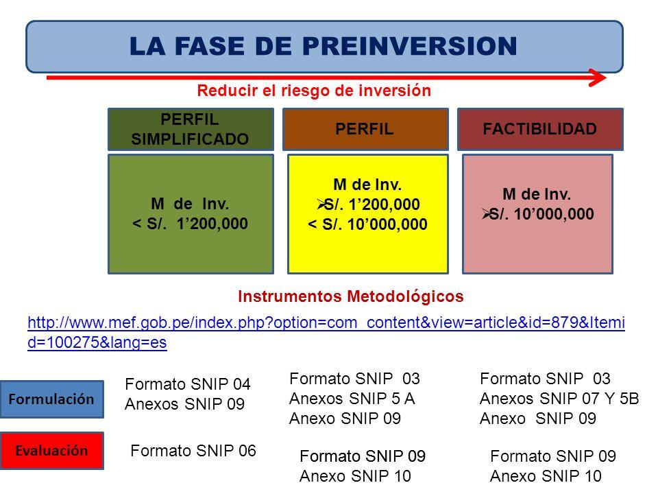 LA FASE DE PREINVERSION Reducir el riesgo de inversión PERFIL SIMPLIFICADO PERFILFACTIBILIDAD M de Inv. < S/. 1200,000 M de Inv. S/. 1200,000 < S/. 10