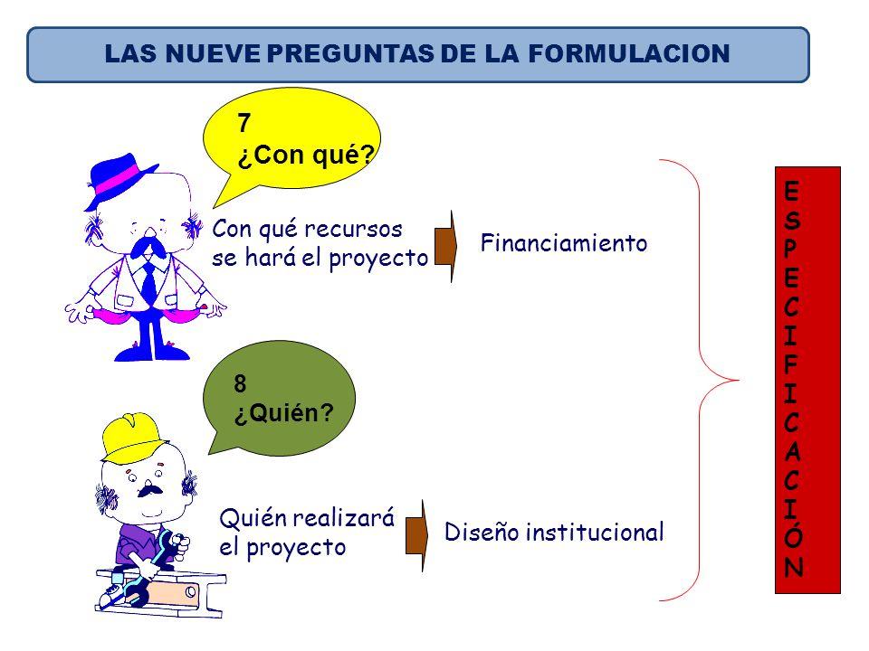 Con qué recursos se hará el proyecto Financiamiento 7 ¿Con qué? 8 ¿Quién? Quién realizará el proyecto Diseño institucional ESPECIFICACIÓNESPECIFICACIÓ
