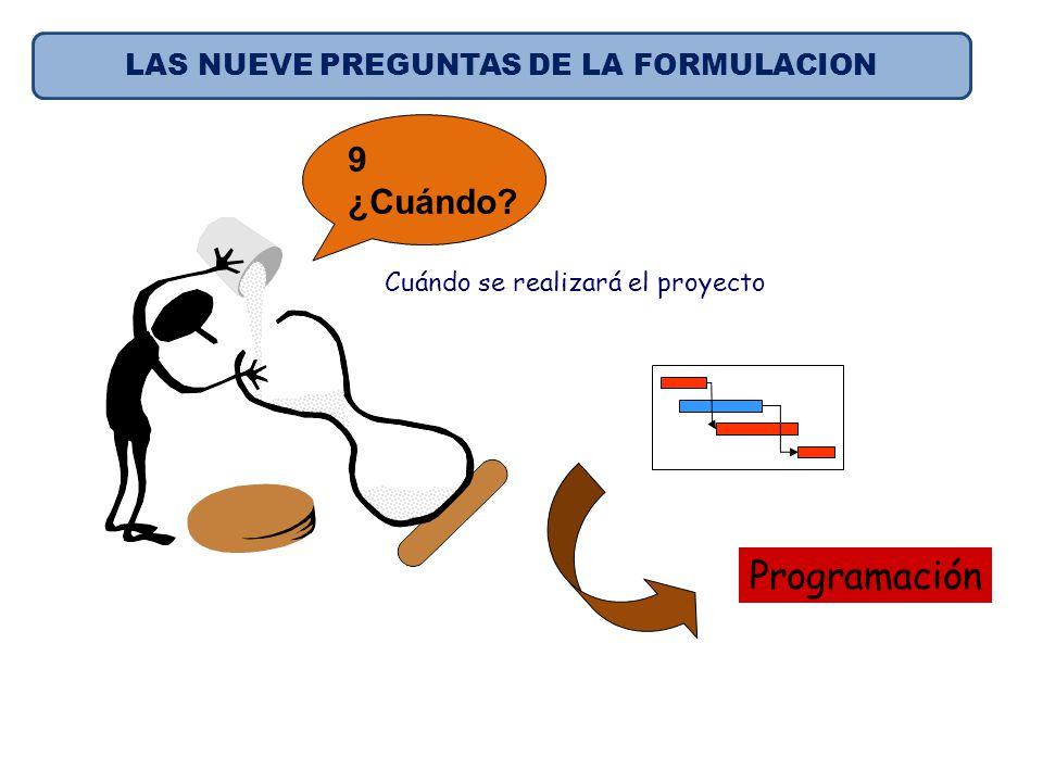 Cuándo se realizará el proyecto 9 ¿Cuándo? Programación LAS NUEVE PREGUNTAS DE LA FORMULACION