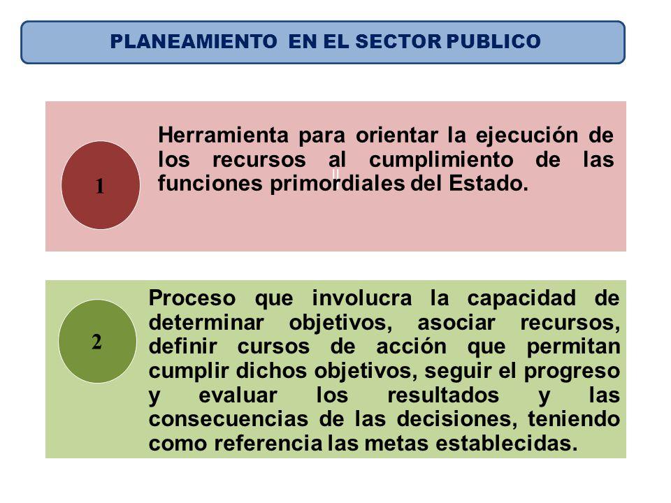 || Herramienta para orientar la ejecución de los recursos al cumplimiento de las funciones primordiales del Estado. Proceso que involucra la capacidad