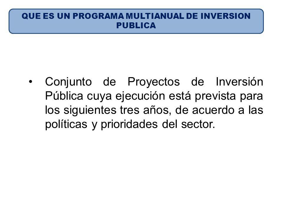 Conjunto de Proyectos de Inversión Pública cuya ejecución está prevista para los siguientes tres años, de acuerdo a las políticas y prioridades del se