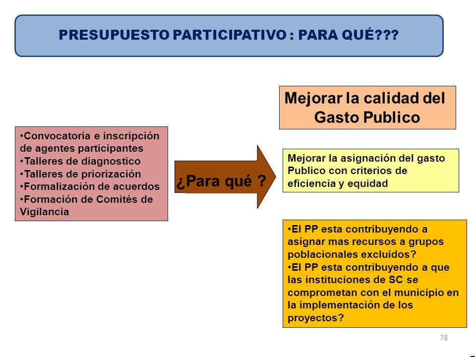 78 Mejorar la asignación del gasto Publico con criterios de eficiencia y equidad Mejorar la calidad del Gasto Publico Convocatoria e inscripción de ag