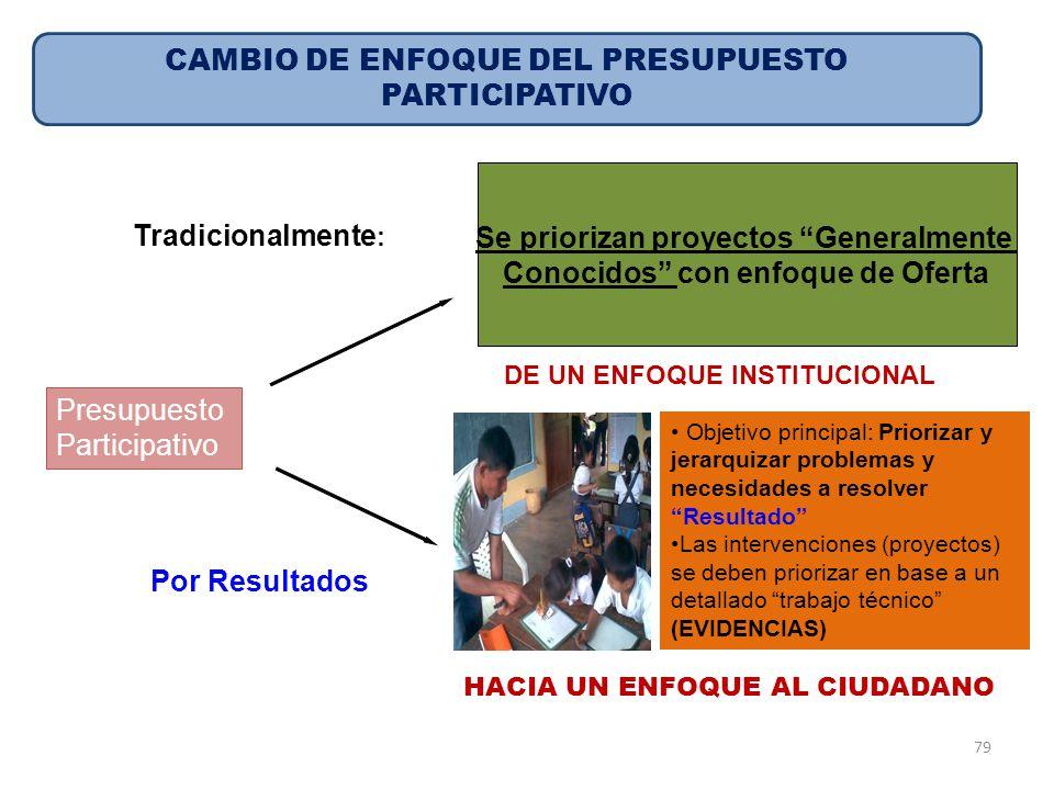 Presupuesto Participativo HACIA UN ENFOQUE AL CIUDADANO Objetivo principal: Priorizar y jerarquizar problemas y necesidades a resolver Resultado Las i