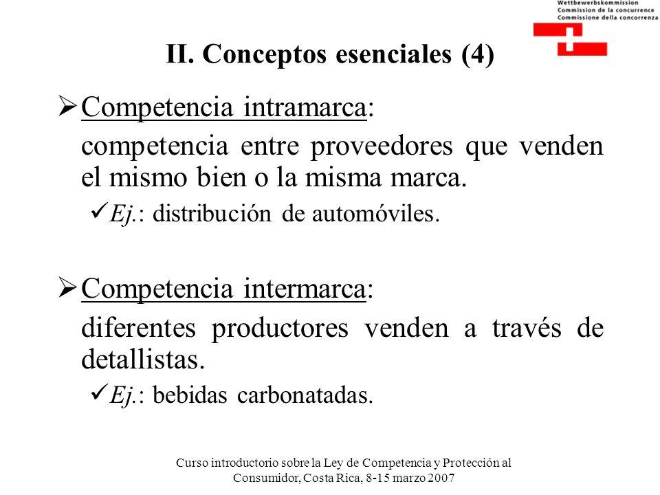 Curso introductorio sobre la Ley de Competencia y Protección al Consumidor, Costa Rica, 8-15 marzo 2007 II. Conceptos esenciales (4) Competencia intra