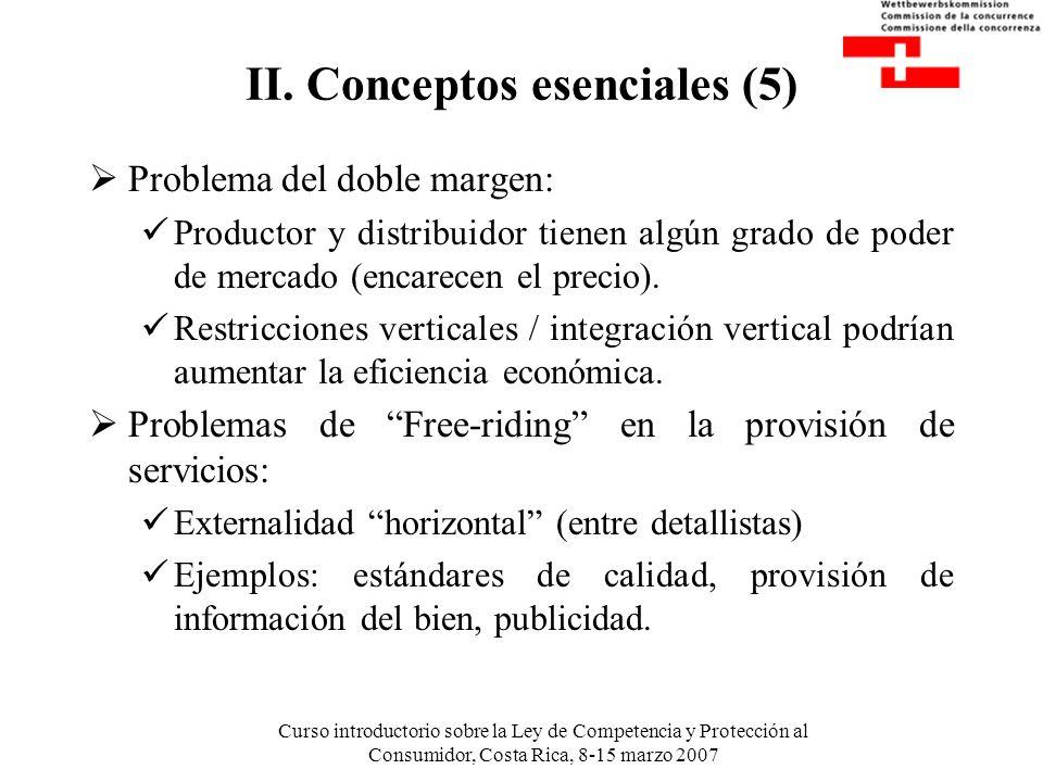Curso introductorio sobre la Ley de Competencia y Protección al Consumidor, Costa Rica, 8-15 marzo 2007 II. Conceptos esenciales (5) Problema del dobl
