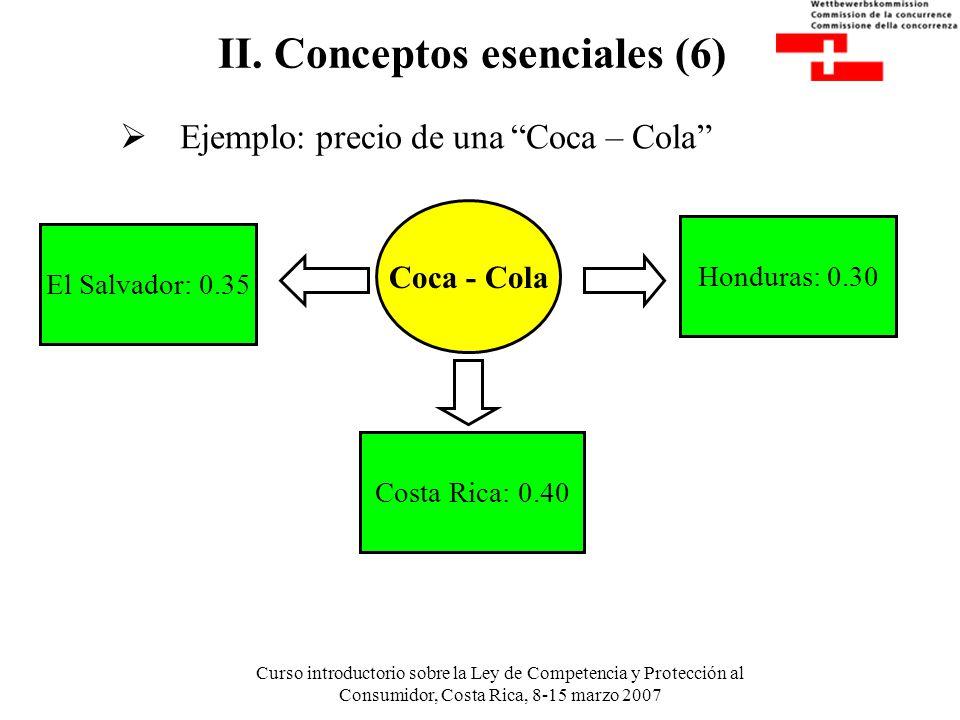 Curso introductorio sobre la Ley de Competencia y Protección al Consumidor, Costa Rica, 8-15 marzo 2007 II. Conceptos esenciales (6) Ejemplo: precio d