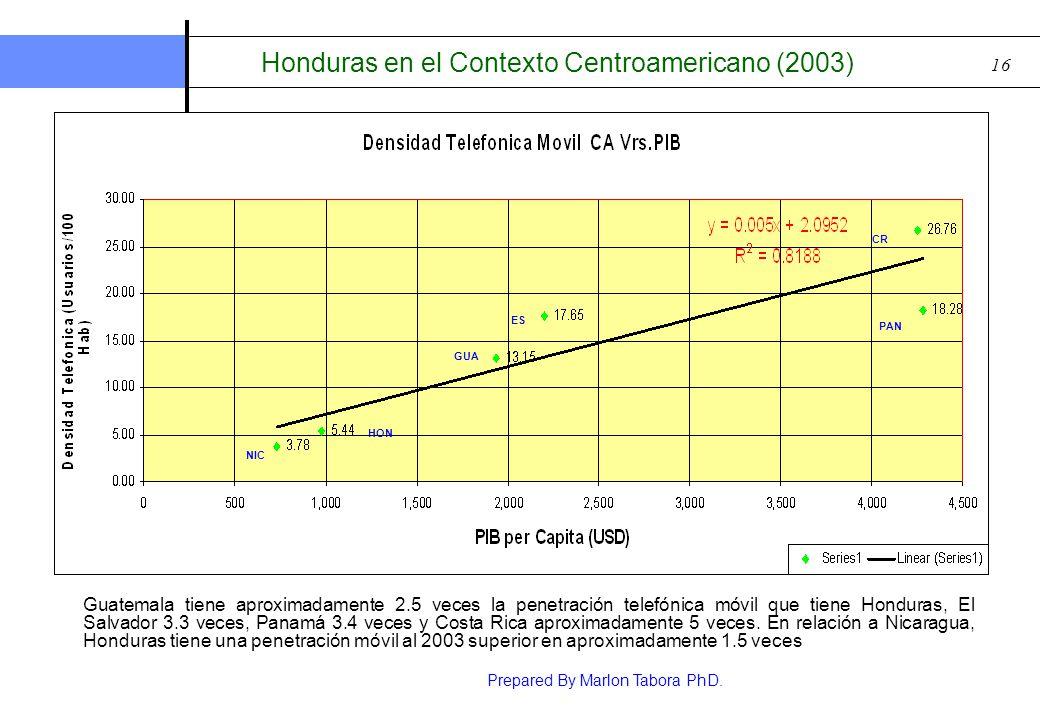Prepared By Marlon Tabora PhD. 16 Honduras en el Contexto Centroamericano (2003) Guatemala tiene aproximadamente 2.5 veces la penetración telefónica m