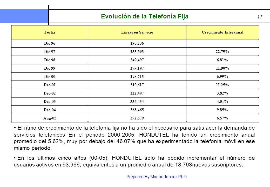 Prepared By Marlon Tabora PhD. 17 Evolución de la Telefonía Fija FechaLíneas en ServicioCrecimiento Interanual Dic 96190,236 Dic 97233,59322.79% Dic 9