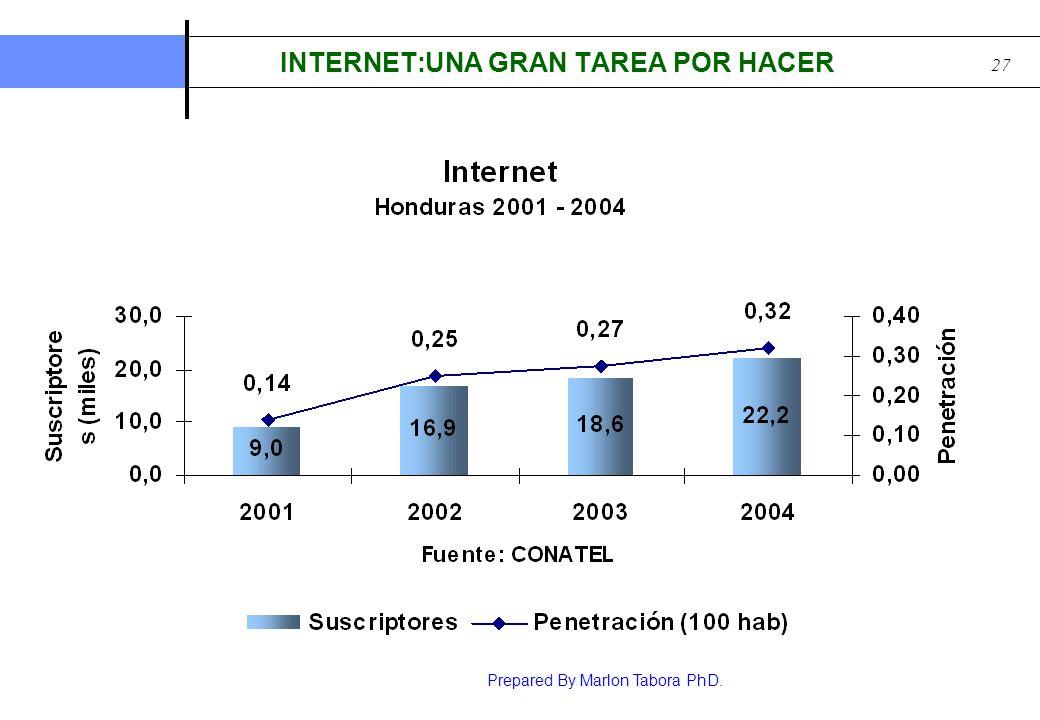 Prepared By Marlon Tabora PhD. 27 INTERNET:UNA GRAN TAREA POR HACER