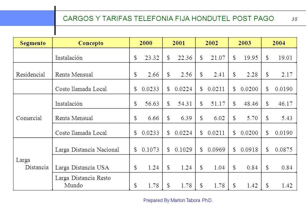 Prepared By Marlon Tabora PhD. 38 CARGOS Y TARIFAS TELEFONIA FIJA HONDUTEL POST PAGO SegmentoConcepto20002001200220032004 Instalación $ 23.32 $ 22.36