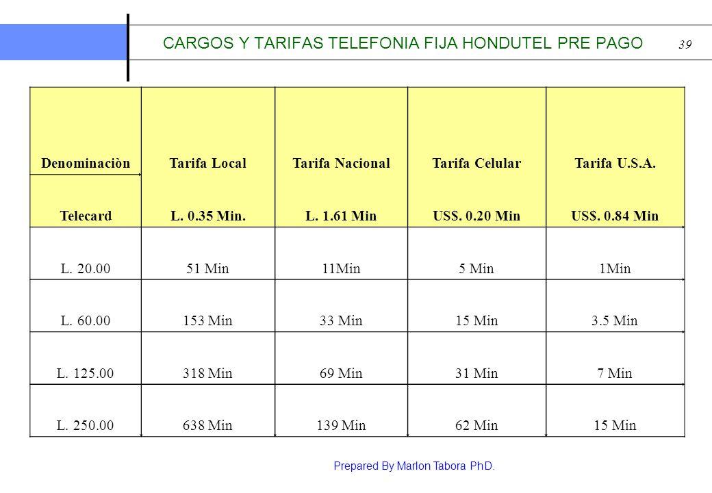 Prepared By Marlon Tabora PhD. 39 CARGOS Y TARIFAS TELEFONIA FIJA HONDUTEL PRE PAGO DenominaciònTarifa LocalTarifa NacionalTarifa CelularTarifa U.S.A.