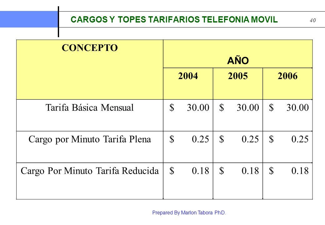Prepared By Marlon Tabora PhD. 40 CARGOS Y TOPES TARIFARIOS TELEFONIA MOVIL CONCEPTO AÑO 200420052006 Tarifa Básica Mensual $ 30.00 Cargo por Minuto T