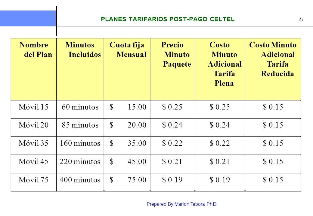 Prepared By Marlon Tabora PhD. 41 PLANES TARIFARIOS POST-PAGO CELTEL Nombre del Plan Minutos Incluidos Cuota fija Mensual Precio Minuto Paquete Costo