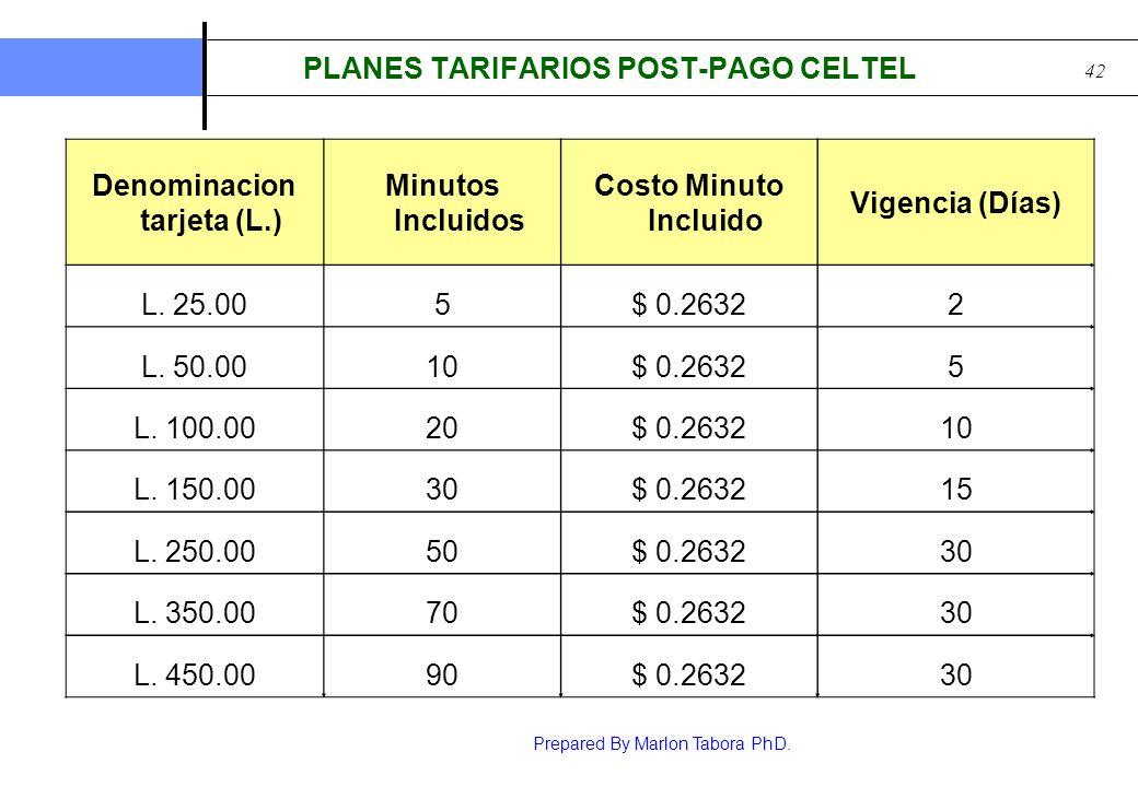 Prepared By Marlon Tabora PhD. 42 PLANES TARIFARIOS POST-PAGO CELTEL Denominacion tarjeta (L.) Minutos Incluidos Costo Minuto Incluido Vigencia (Días)