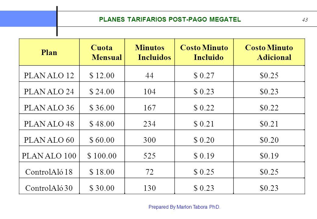 Prepared By Marlon Tabora PhD. 43 PLANES TARIFARIOS POST-PAGO MEGATEL Plan Cuota Mensual Minutos Incluidos Costo Minuto Incluido Costo Minuto Adiciona