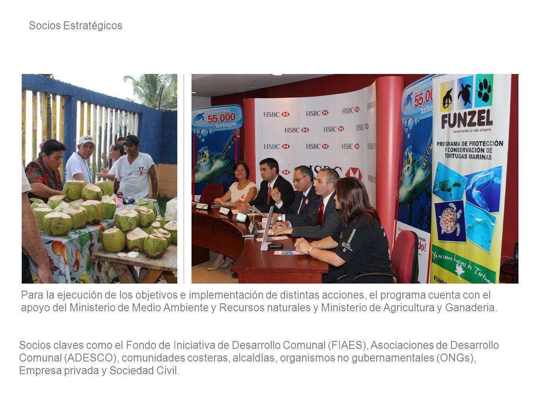 Para la ejecución de los objetivos e implementación de distintas acciones, el programa cuenta con el apoyo del Ministerio de Medio Ambiente y Recursos naturales y Ministerio de Agricultura y Ganaderia.