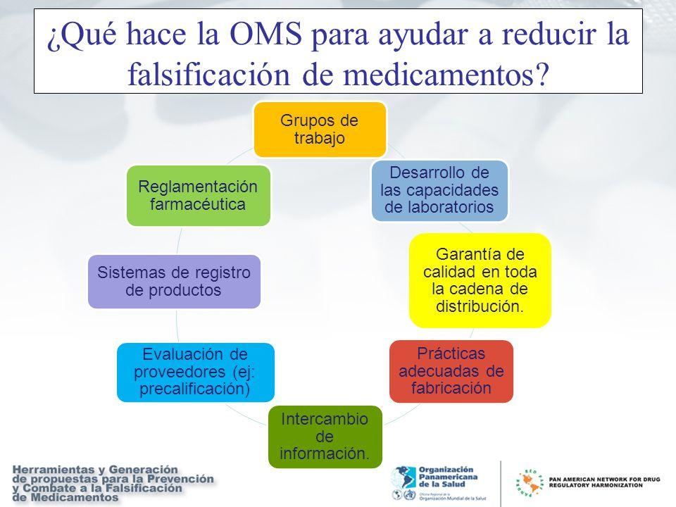 ¿Qué hace la OMS para ayudar a reducir la falsificación de medicamentos?