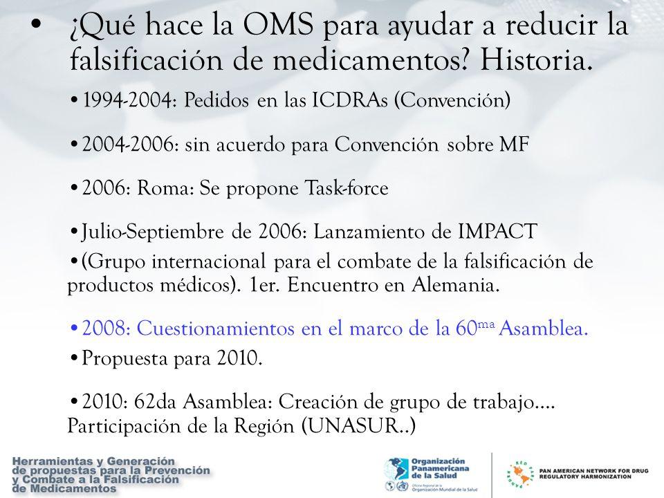 1994-2004: Pedidos en las ICDRAs (Convención) 2004-2006: sin acuerdo para Convención sobre MF 2006: Roma: Se propone Task-force Julio-Septiembre de 20