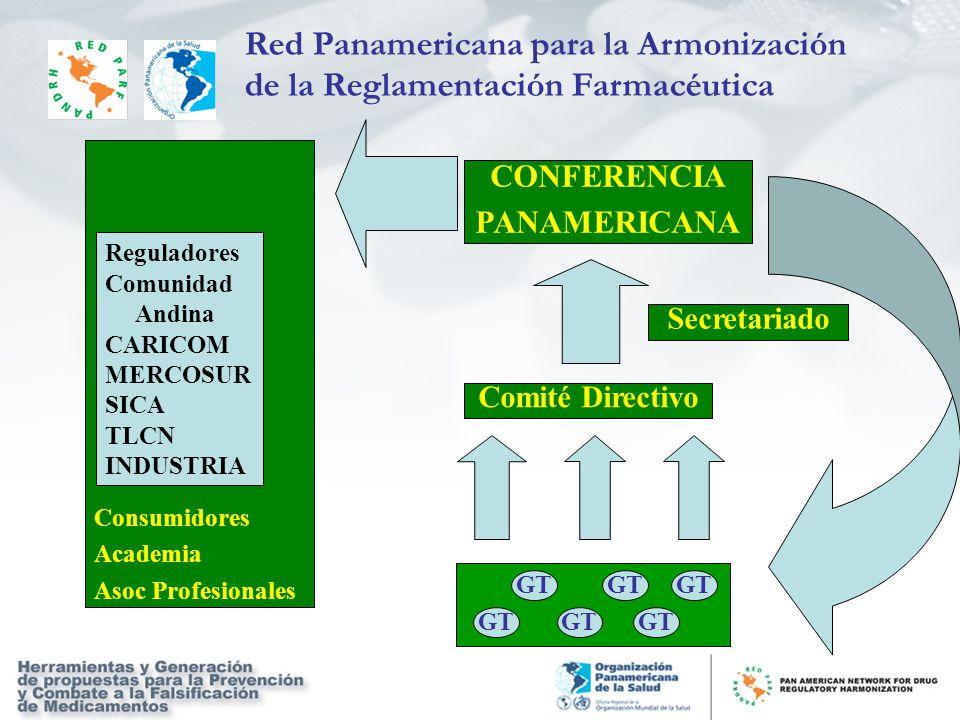 Red Panamericana para la Armonización de la Reglamentación Farmacéutica GT CONFERENCIA PANAMERICANA Secretariado Comité Directivo Consumidores Academi