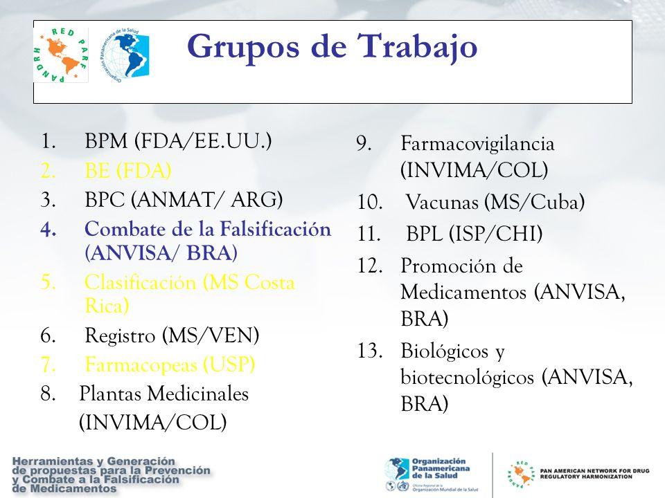 Grupos de Trabajo 1.BPM (FDA/EE.UU.) 2.BE (FDA) 3.BPC (ANMAT/ ARG) 4.Combate de la Falsificación (ANVISA/ BRA) 5.Clasificación (MS Costa Rica) 6.Regis