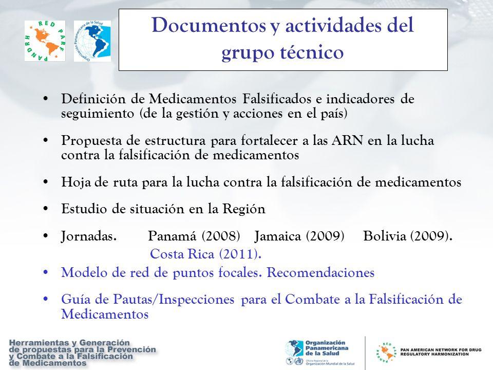 Documentos y actividades del grupo técnico Definición de Medicamentos Falsificados e indicadores de seguimiento (de la gestión y acciones en el país)