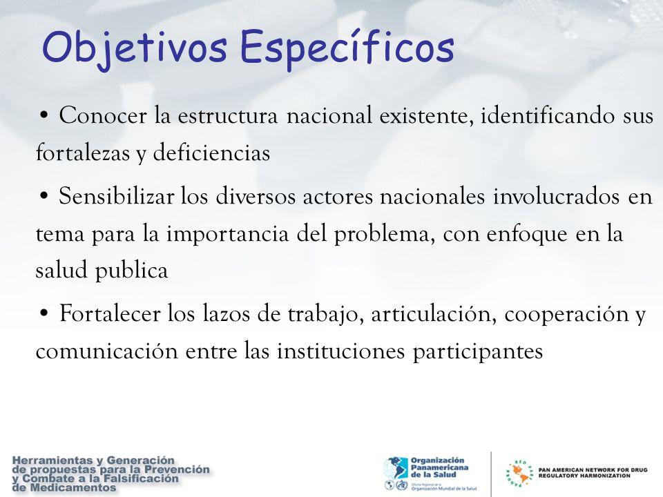 Objetivos Específicos Conocer la estructura nacional existente, identificando sus fortalezas y deficiencias Sensibilizar los diversos actores nacional