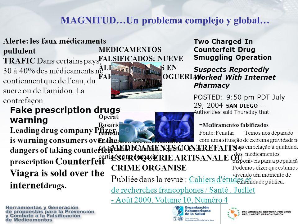 1985: El problema se trata en Nairobi 1988: WHA 41.16 Iniciar un programa 1992: Reunión del grupo: Definición de Medicamento falsificado, counterfeit drug.